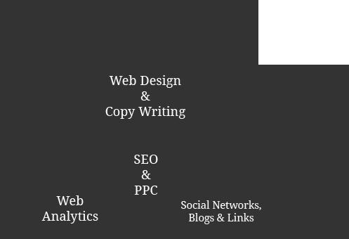 web-pyramid